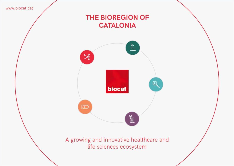 Presentación de la BioRegión de Cataluña 2017