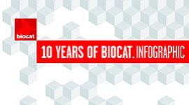 10 years Biocat