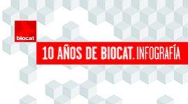 10 años Biocat