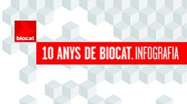 10 anys Biocat