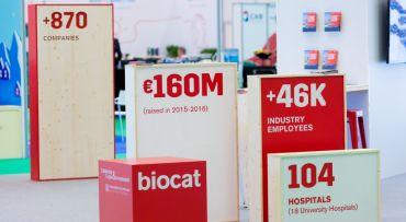 BioRegió de Catalunya el 2017